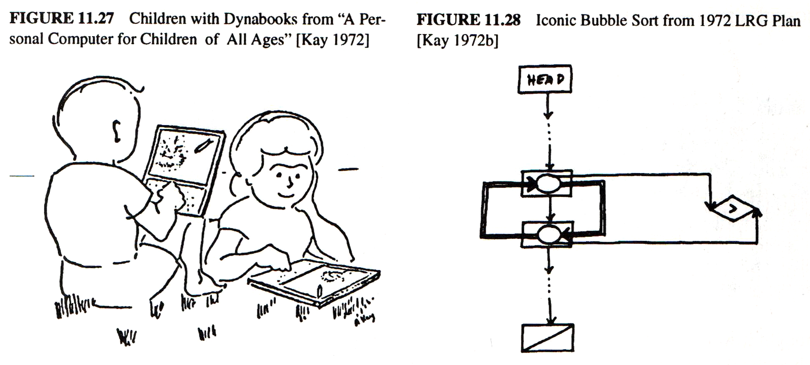 Children With Dynabooks From A Personal Computer For Of All Ages Ka 72