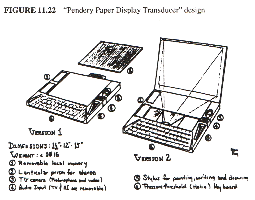 the early history of smalltalk PA CDL Driving Test pendery paper display transducer design